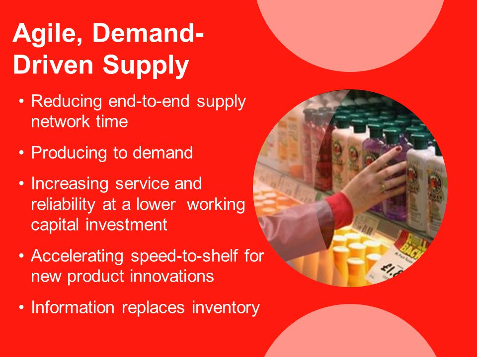Agile, Demand- Driven Supply Reducing end-to-end supply network time Producing to demand Increasing service and reliability at a lower working capital investment Accelerating speed-to-shelf for new product innovations Information replaces inventory