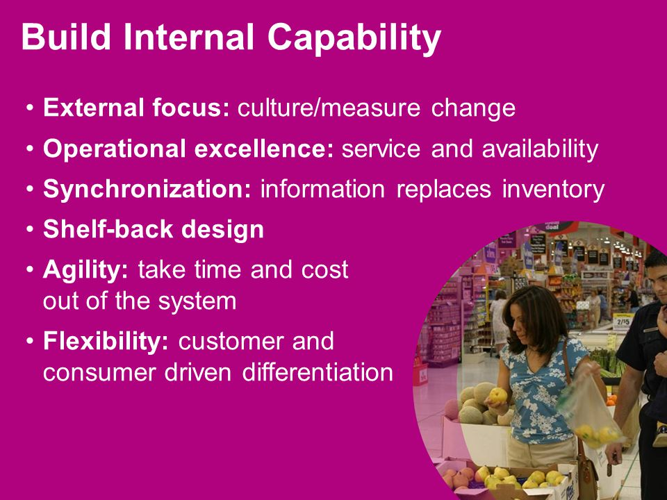 Build Internal Capability External focus: culture/measure change Operational excellence: service and availability Synchronization: information replaces inventory Shelf-back design Agility: take time and cost out of the system Flexibility: customer and consumer driven differentiation
