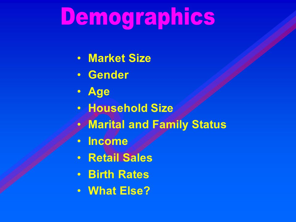 Market Size Gender Age Household Size Marital and Family Status Income Retail Sales Birth Rates What Else?