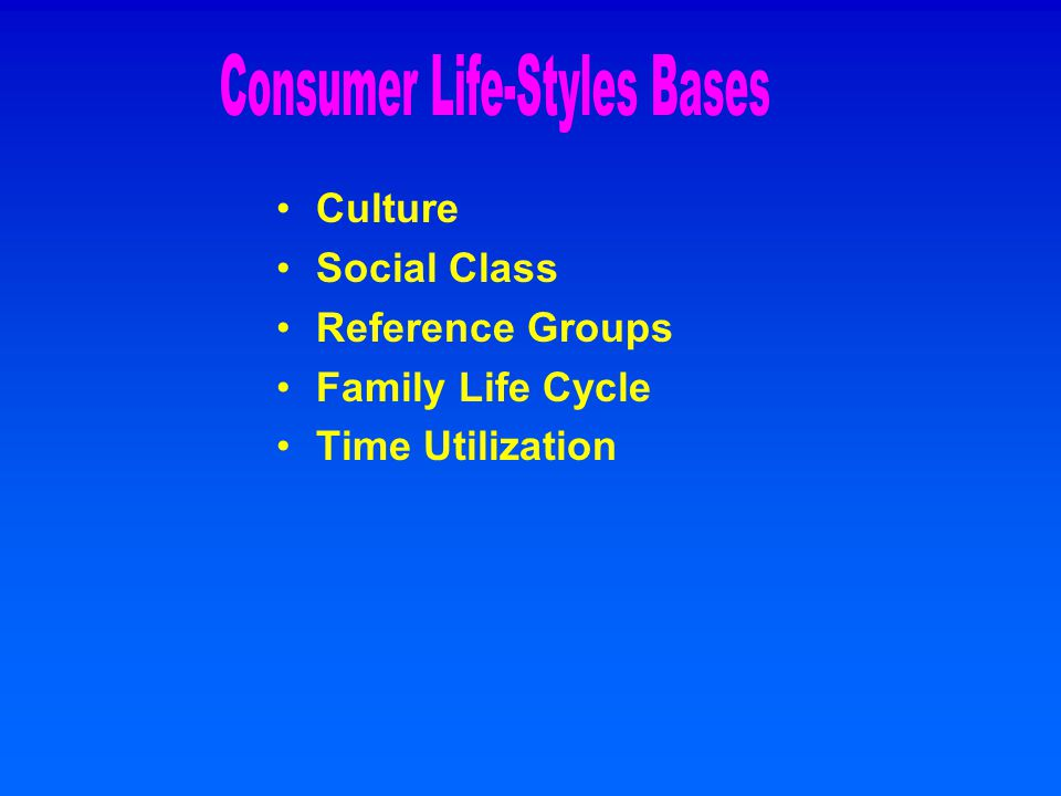 Culture Social Class Reference Groups Family Life Cycle Time Utilization