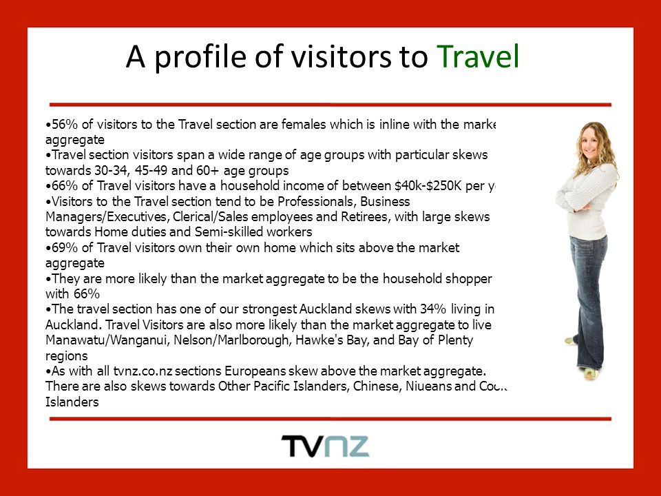A profile of visitors to Travel 56% of visitors to the Travel section are females which is inline with the market aggregate Travel section visitors span a wide range of age groups with particular skews towards 30-34, 45-49 and 60+ age groups 66% of Travel visitors have a household income of between $40k-$250K per year Visitors to the Travel section tend to be Professionals, Business Managers/Executives, Clerical/Sales employees and Retirees, with large skews towards Home duties and Semi-skilled workers 69% of Travel visitors own their own home which sits above the market aggregate They are more likely than the market aggregate to be the household shopper with 66% The travel section has one of our strongest Auckland skews with 34% living in Auckland.