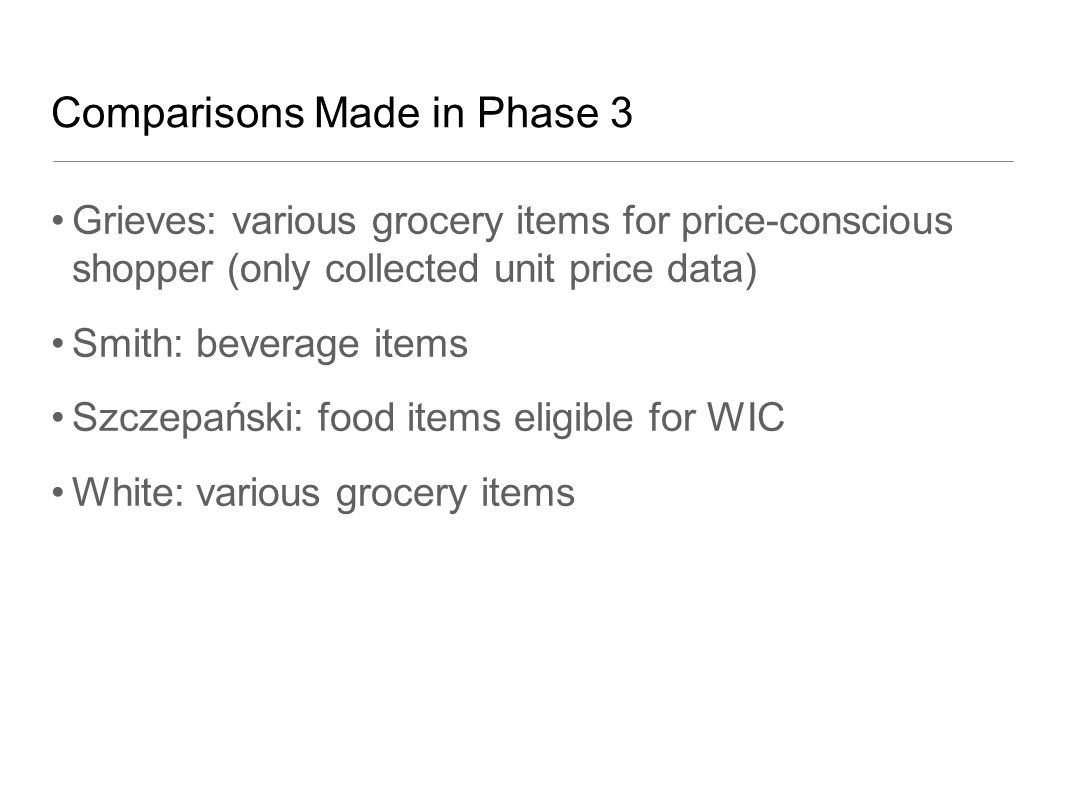 Comparisons Made in Phase 3 Grieves: various grocery items for price-conscious shopper (only collected unit price data) Smith: beverage items Szczepański: food items eligible for WIC White: various grocery items