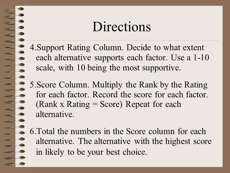 4.Support Rating Column. Decide to what extent each alternative supports each factor.