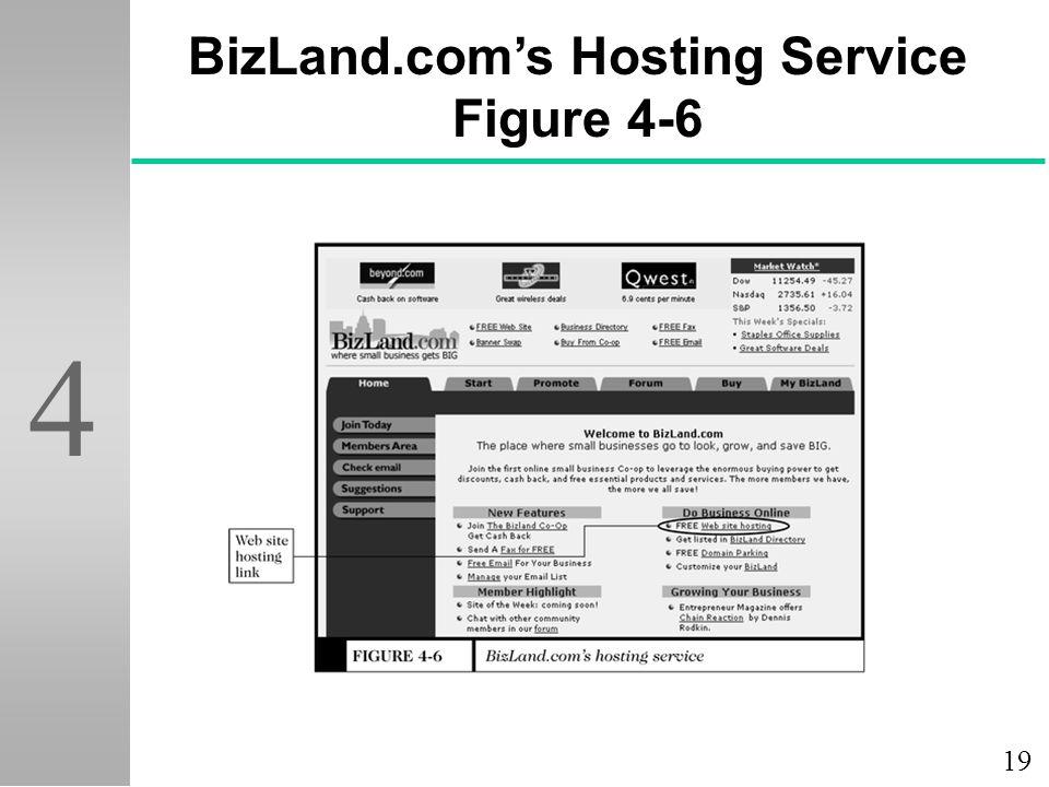 19 4 BizLand.com's Hosting Service Figure 4-6