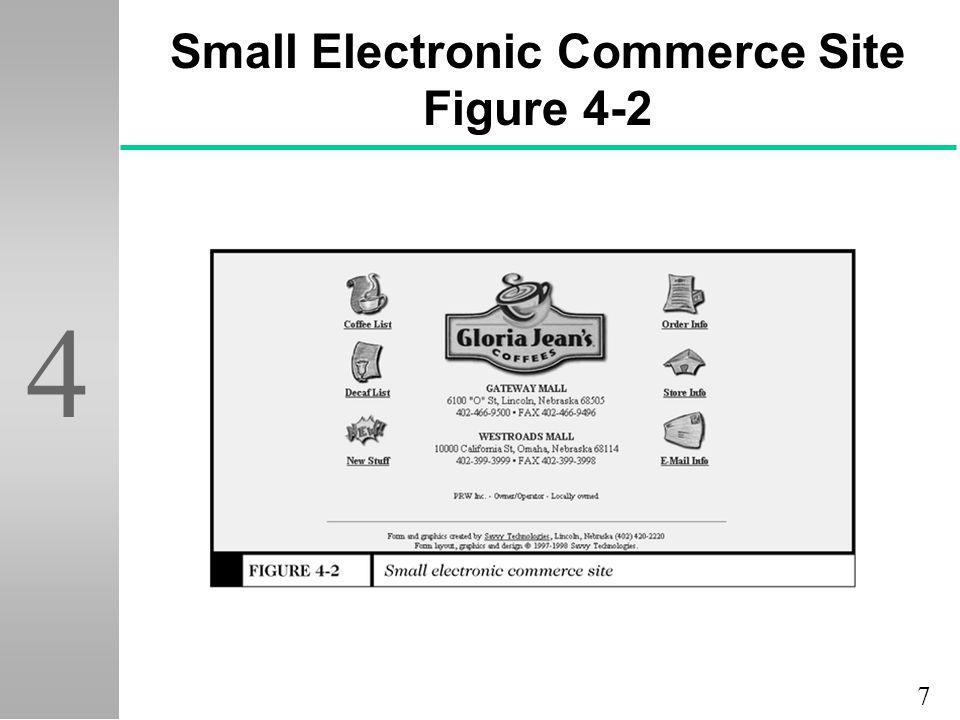 38 4 Large E-Business System Architecture Figure 4-16