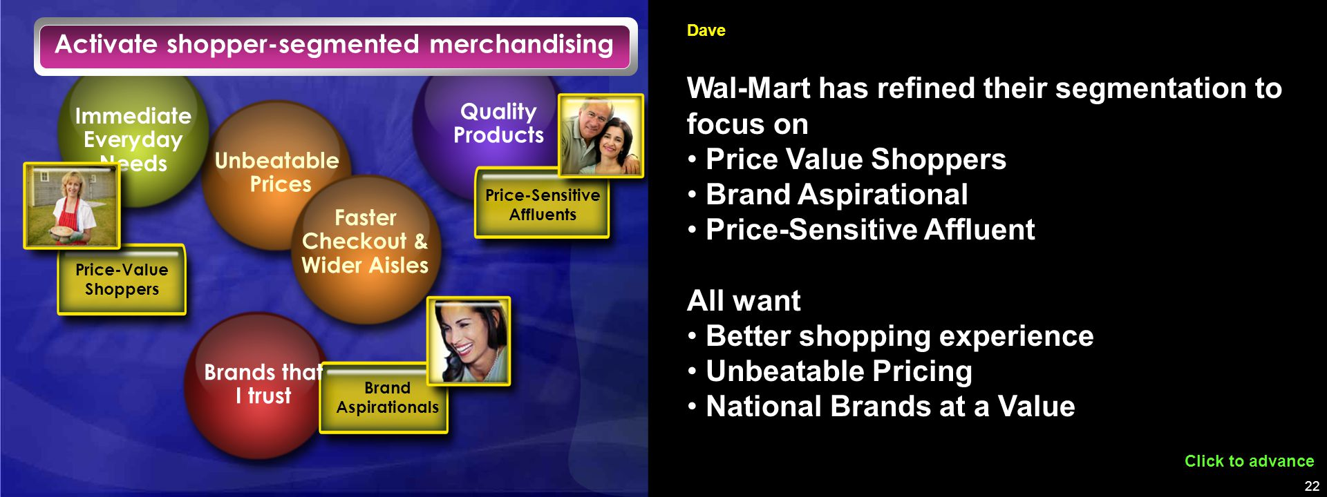 22 Activate shopper-segmented merchandising Click to advance Dave Wal-Mart has refined their segmentation to focus on Price Value Shoppers Brand Aspirational Price-Sensitive Affluent All want Better shopping experience Unbeatable Pricing National Brands at a Value Price-Value Shoppers Brand Aspirationals Price-Sensitive Affluents Unbeatable Prices Immediate Everyday Needs Brands that I trust Quality Products Faster Checkout & Wider Aisles