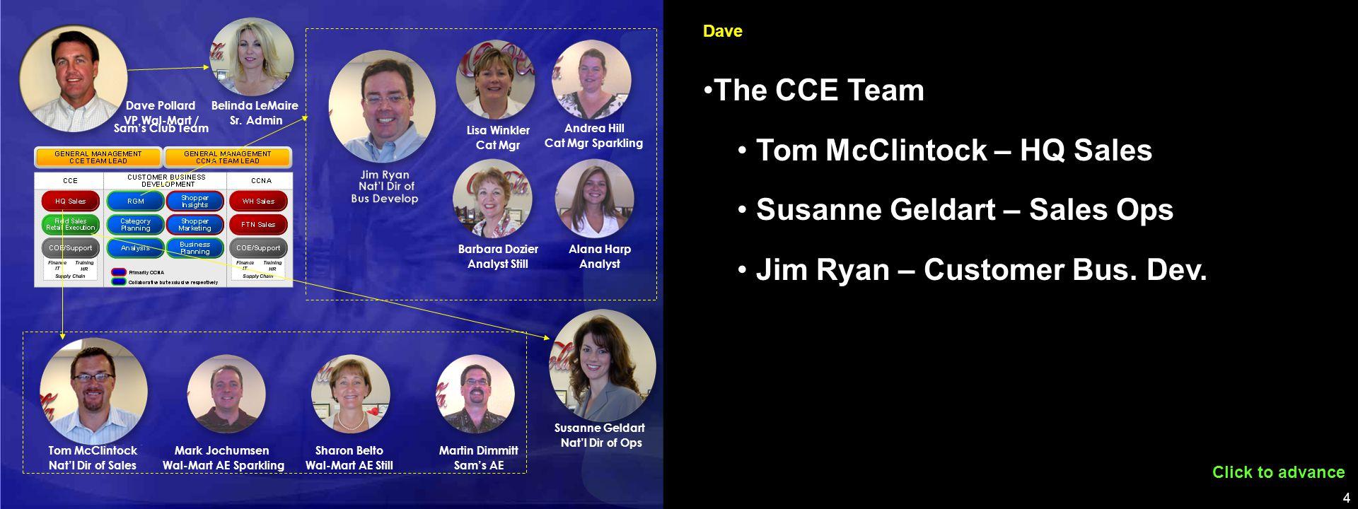 5 Bill Ryan Team Lead Paul Kraus Sales - WMT Thuc Tran Sales - Sams Steve Nowlin Cat.