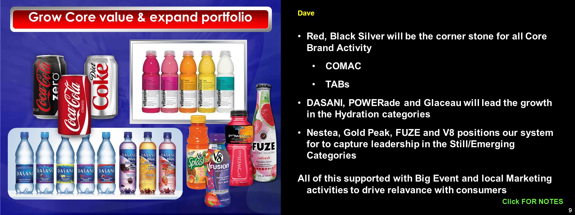 20 Dave Click to advance 2008 Still - POWER ADE COMAC Seasonal AA/ Endcap Pricing FebMarchAprilMayJuneJulyAugSeptOctNovDecJan EDLP Rollback PA 32oz POWER ADE 10pk PA 32ozPA 8pk PA 10pk PA TAB 32oz PA TAB 8pk PA TAB 10pk PA 8pk & 32oz PA 8pk & 32oz PA 8pk & 32oz POWER ADE 8pk POWER ADE 32oz POWER ADE 8pk POWER ADE 10pk POWER ADE 8pk POWER ADE 32oz POWER ADE 10pk And Finally, Plans for POWERade that deliver another 40% - 50% in retail dollar growth Lead Main- tain 2007 Revise per changed Maintain/Lead columns and Holiday levels Add logos to all calendars +50% target $100MM brand