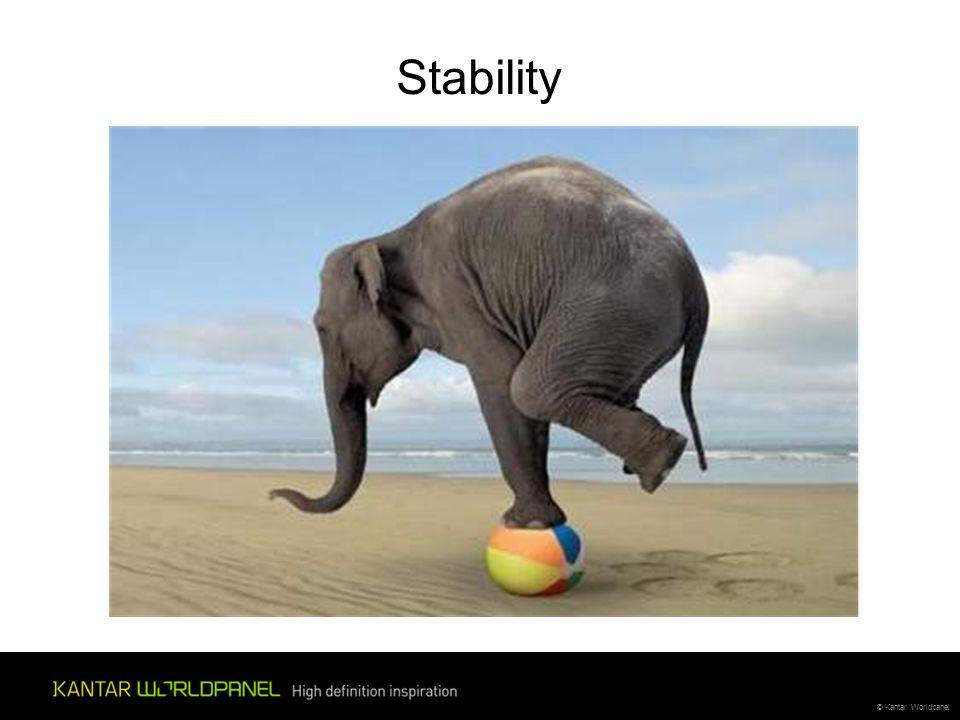 © Kantar Worldpanel Stability