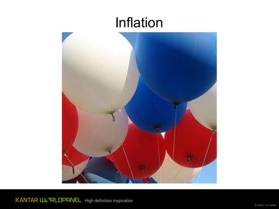 © Kantar Worldpanel Inflation