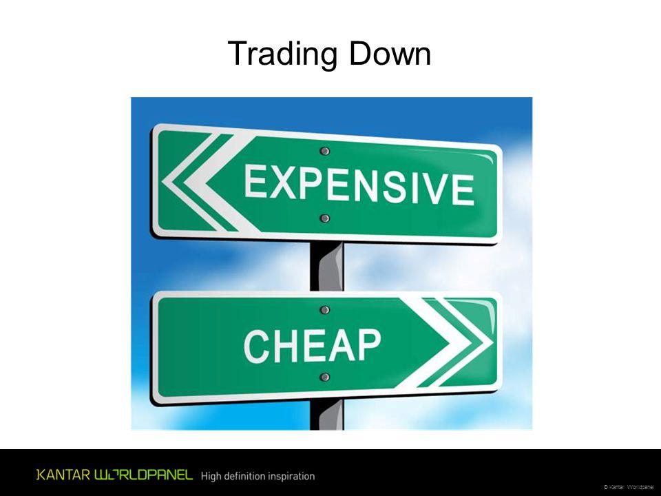 © Kantar Worldpanel Trading Down