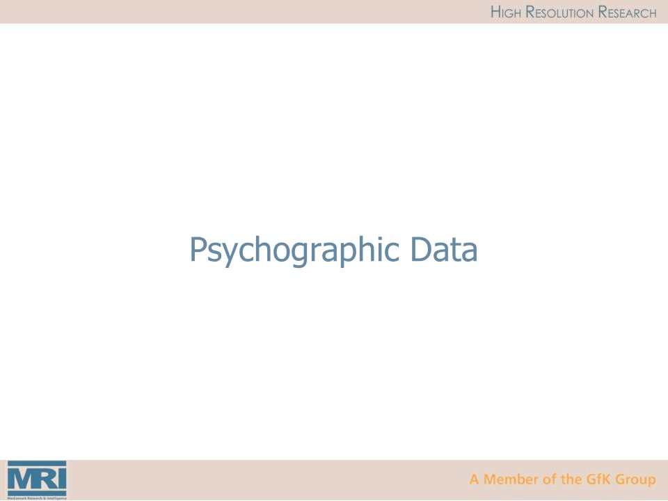 Psychographic Data