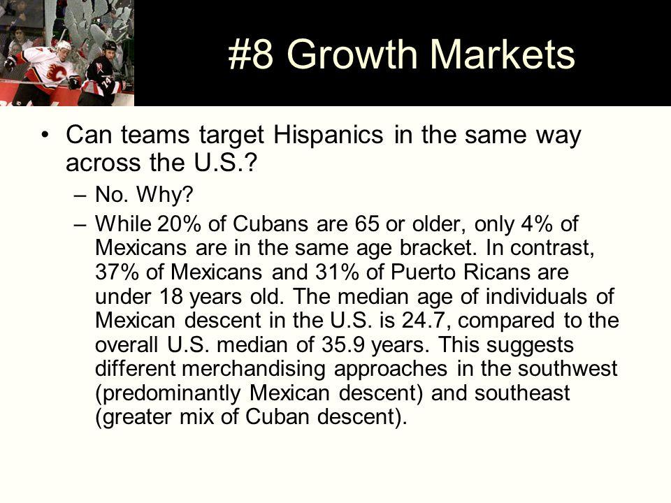 #8 Growth Markets Can teams target Hispanics in the same way across the U.S..