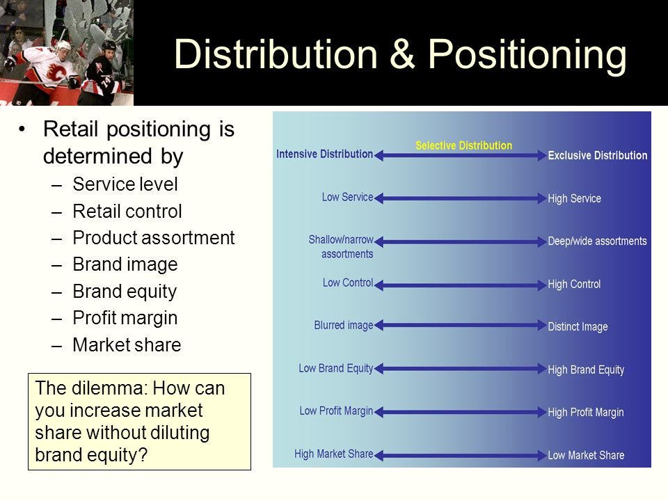 Distribution & Positioning Retail positioning is determined by –Service level –Retail control –Product assortment –Brand image –Brand equity –Profit margin –Market share The dilemma: How can you increase market share without diluting brand equity?
