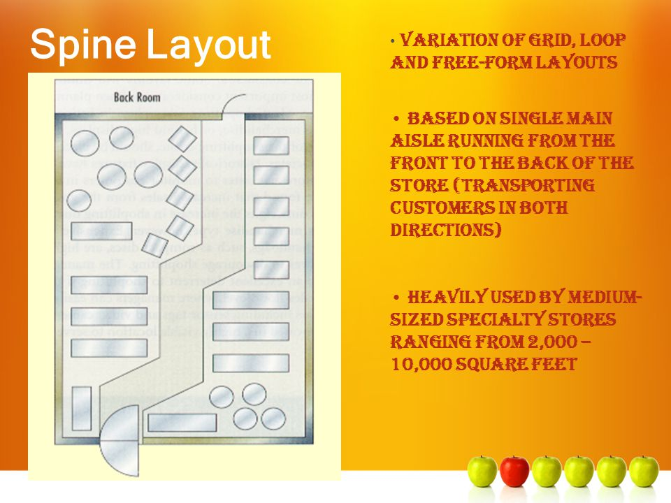 Spine Layout Variation of grid, loop and free-form layouts Based on single main aisle running from the front to the back of the store (transporting cu