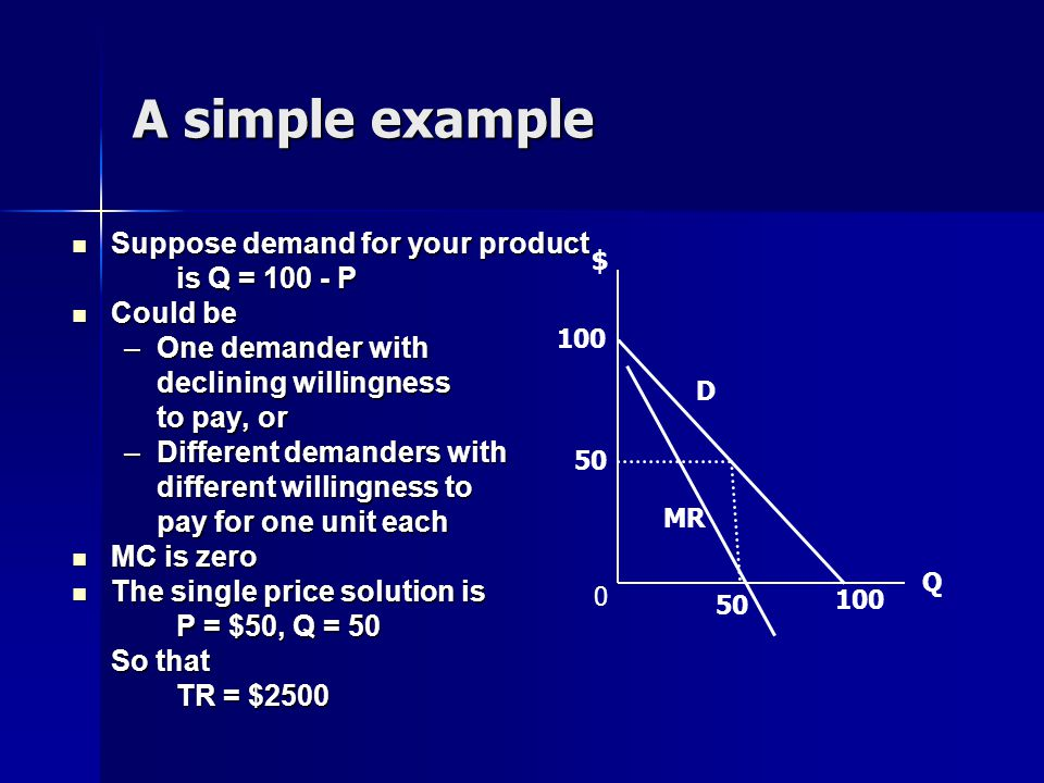 A simple example Suppose demand for your product Suppose demand for your product is Q = 100 - P Could be Could be –One demander with declining willingness to pay, or –Different demanders with different willingness to different willingness to pay for one unit each MC is zero MC is zero The single price solution is The single price solution is P = $50, Q = 50 So that TR = $2500 $ Q 0 100 50 D MR 100 50