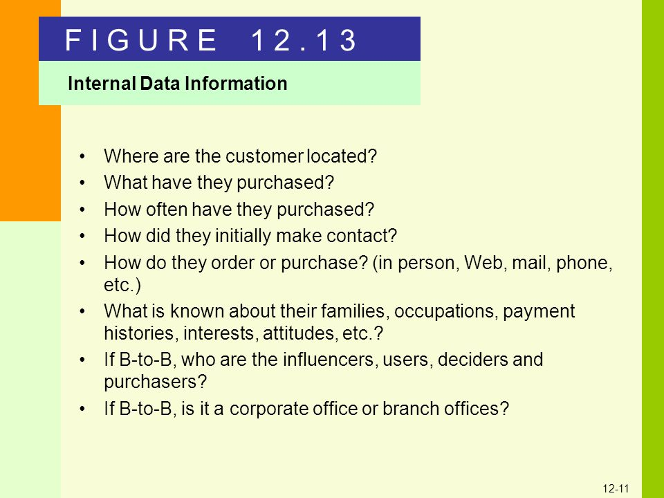 12-11 Where are the customer located? What have they purchased? How often have they purchased? How did they initially make contact? How do they order