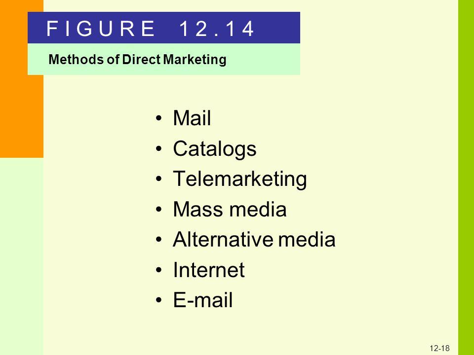 12-18 Mail Catalogs Telemarketing Mass media Alternative media Internet E-mail Methods of Direct Marketing F I G U R E 1 2.