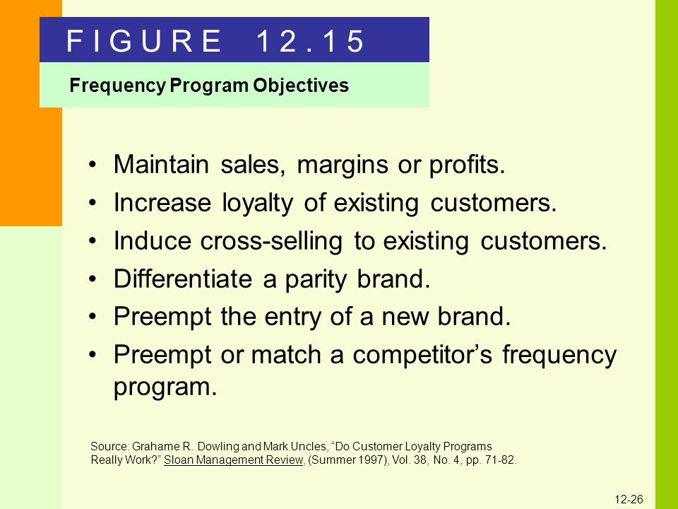 12-26 Maintain sales, margins or profits. Increase loyalty of existing customers. Induce cross-selling to existing customers. Differentiate a parity b