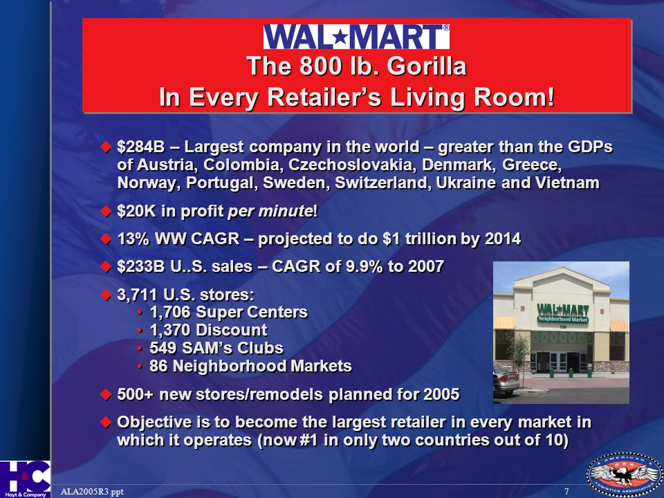 7ALA2005R3.ppt The 800 lb. Gorilla In Every Retailer's Living Room!  $284B – Largest company in the world – greater than the GDPs of Austria, Colombi