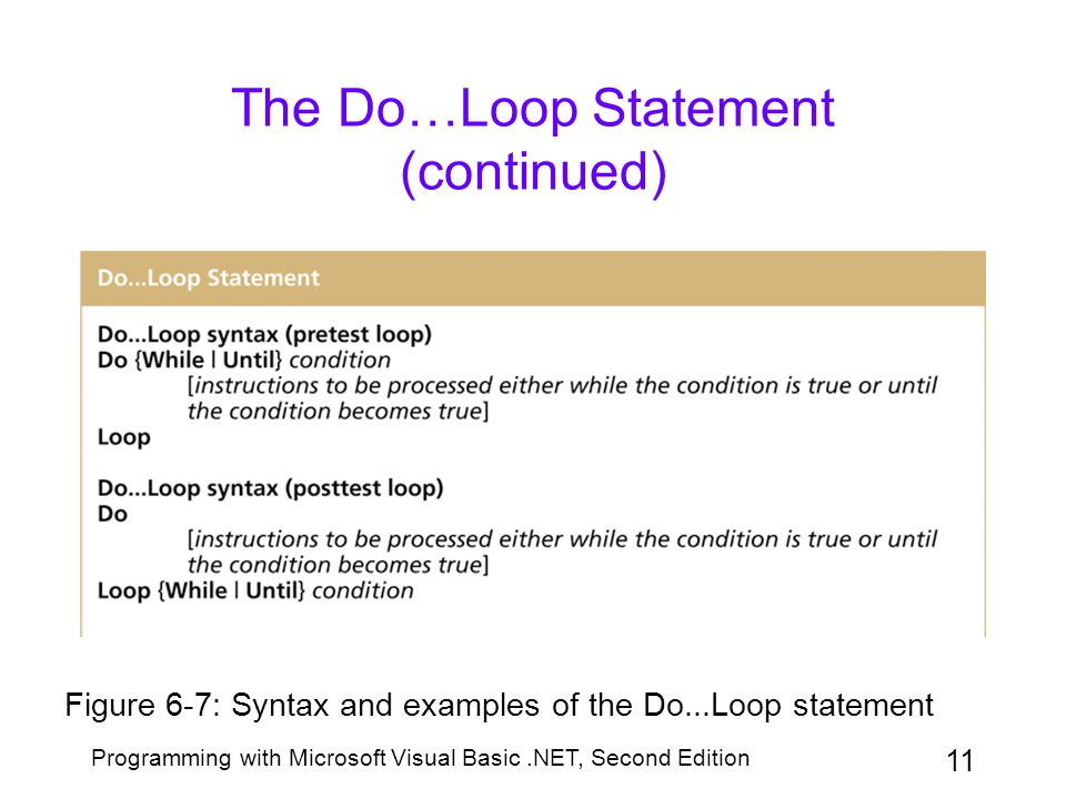 Programming with Microsoft Visual Basic.NET, Second Edition 11 The Do…Loop Statement (continued) Figure 6-7: Syntax and examples of the Do...Loop stat