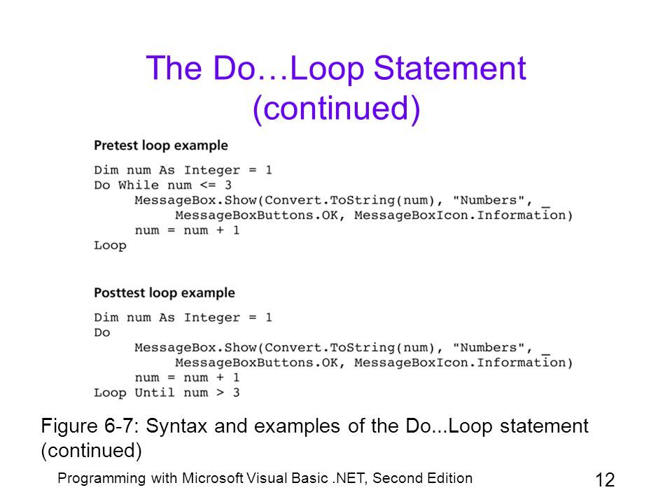 Programming with Microsoft Visual Basic.NET, Second Edition 13 The Do…Loop Statement (continued) Figure 6-9: Flowcharts for the examples shown in Figure 6-7