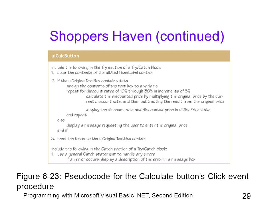 Programming with Microsoft Visual Basic.NET, Second Edition 30 Shoppers Haven (continued) Figure 6-27: Discounted prices shown in the Shoppers Haven application