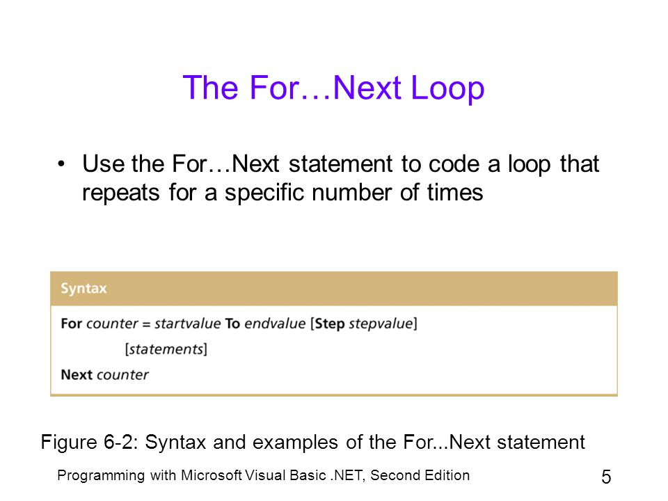 Programming with Microsoft Visual Basic.NET, Second Edition 6 The For…Next Loop (continued) Figure 6-2: Syntax and examples of the For...Next statement (continued)