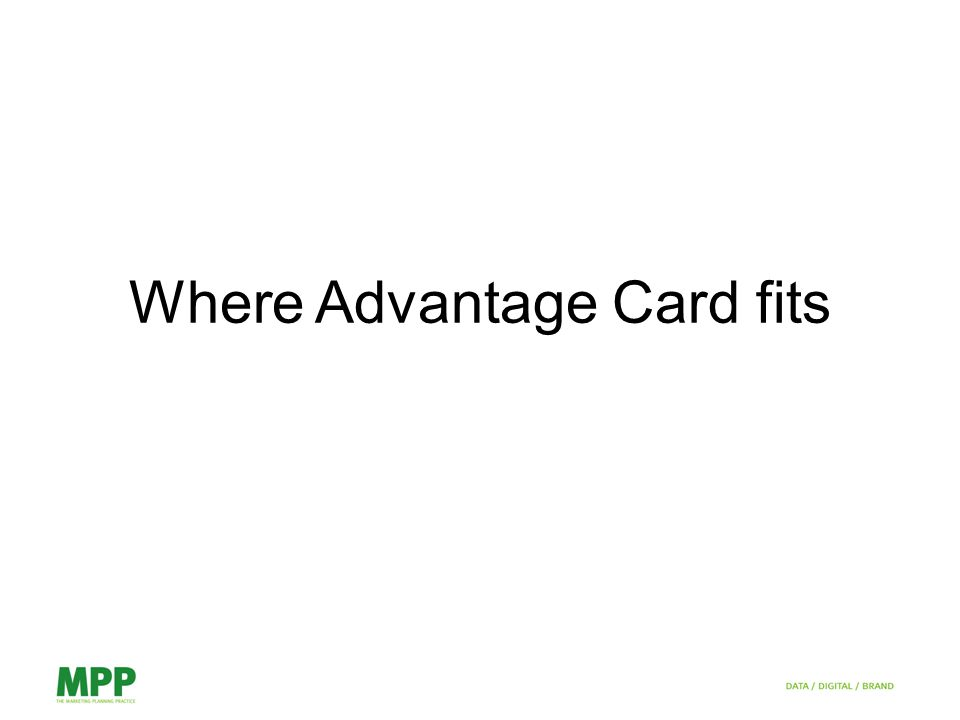 Where Advantage Card fits