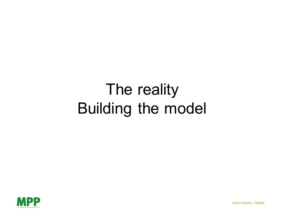 The reality Building the model