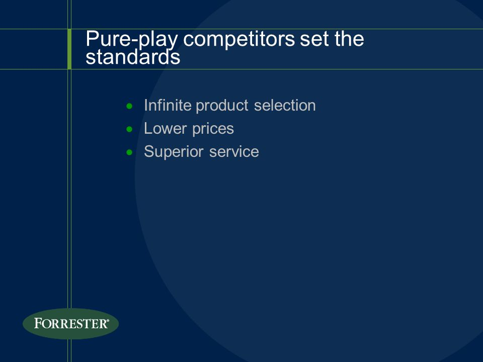 Pure-play competitors set the standards  Infinite product selection  Lower prices  Superior service
