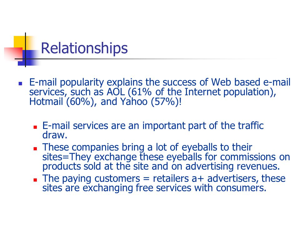 Relationships E-mail popularity explains the success of Web based e-mail services, such as AOL (61% of the Internet population), Hotmail (60%), and Ya