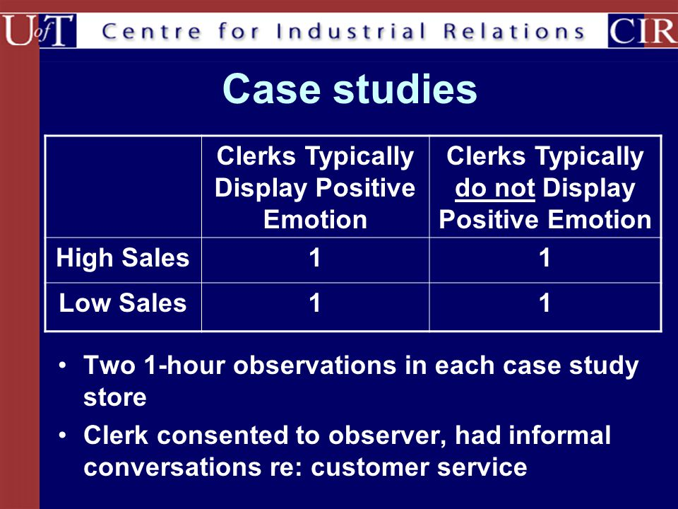 Case studies Clerks Typically Display Positive Emotion Clerks Typically do not Display Positive Emotion High Sales11 Low Sales11 Two 1-hour observatio