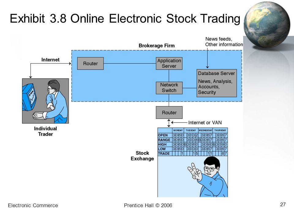 Electronic CommercePrentice Hall © 2006 27 Exhibit 3.8 Online Electronic Stock Trading