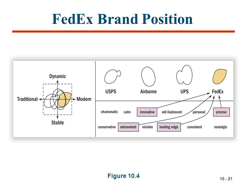 10 - 21 FedEx Brand Position Figure 10.4