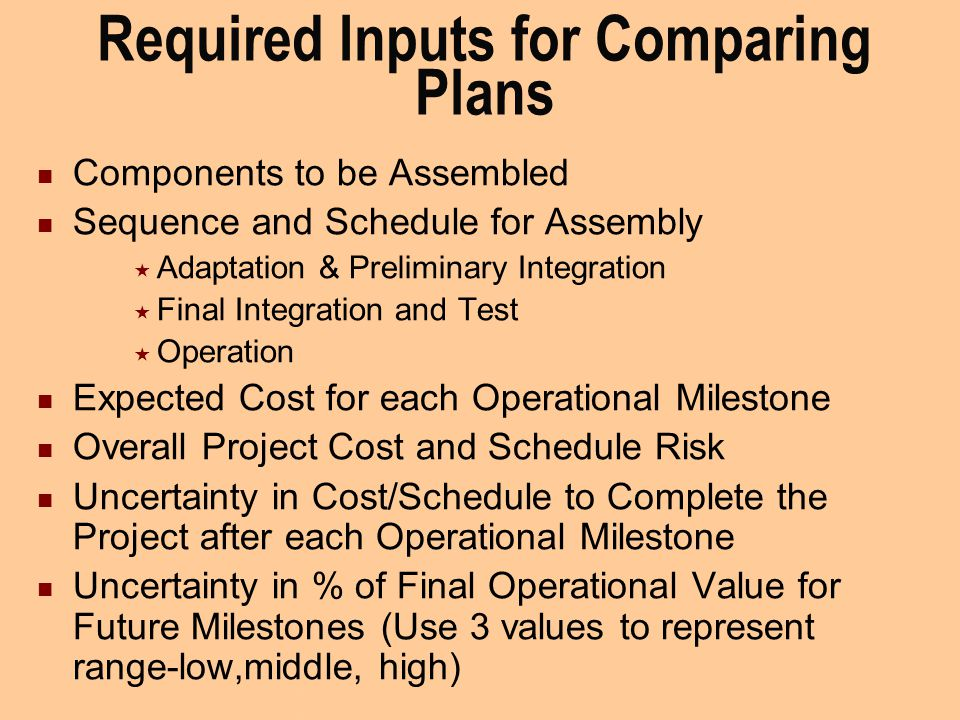 Required Inputs for Comparing Plans Components to be Assembled Sequence and Schedule for Assembly  Adaptation & Preliminary Integration  Final Integ
