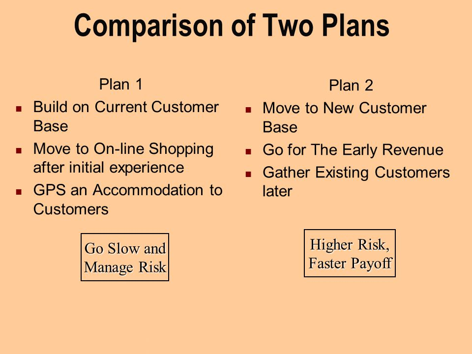 Comparison of Two Plans Plan 1 Build on Current Customer Base Move to On-line Shopping after initial experience GPS an Accommodation to Customers Plan