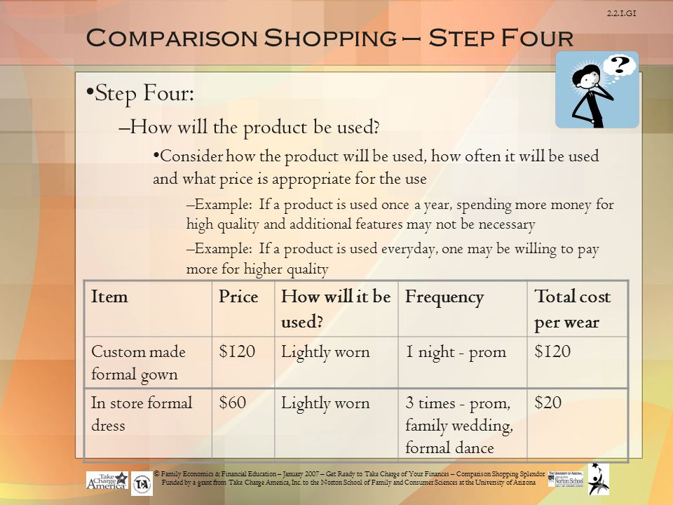 © Family Economics & Financial Education – January 2007 – Get Ready to Take Charge of Your Finances – Comparison Shopping Splendor Funded by a grant f