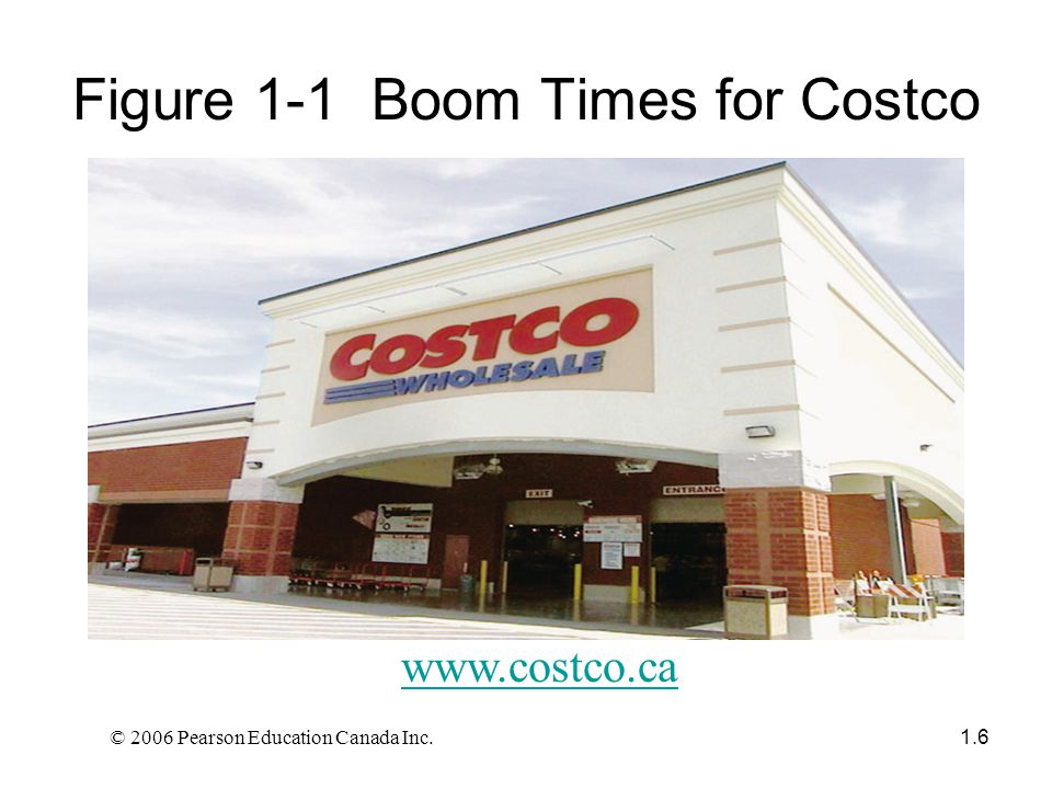 © 2006 Pearson Education Canada Inc. 1.6 Figure 1-1 Boom Times for Costco www.costco.ca