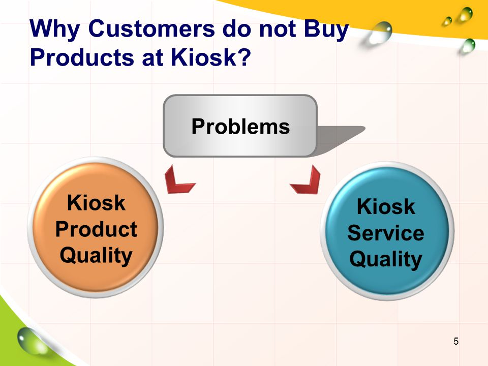 Why Customers do not Buy Products at Kiosk? Kiosk Service Quality 5 Kiosk Product Quality Problems