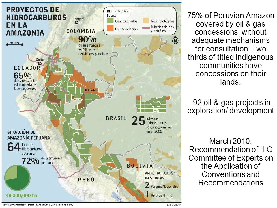 75% of Peruvian Amazon covered by oil & gas concessions, without adequate mechanisms for consultation.