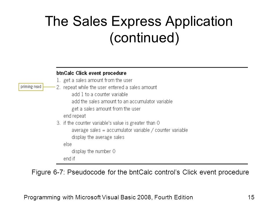 The Sales Express Application (continued) Programming with Microsoft Visual Basic 2008, Fourth Edition15 Figure 6-7: Pseudocode for the bntCalc control's Click event procedure