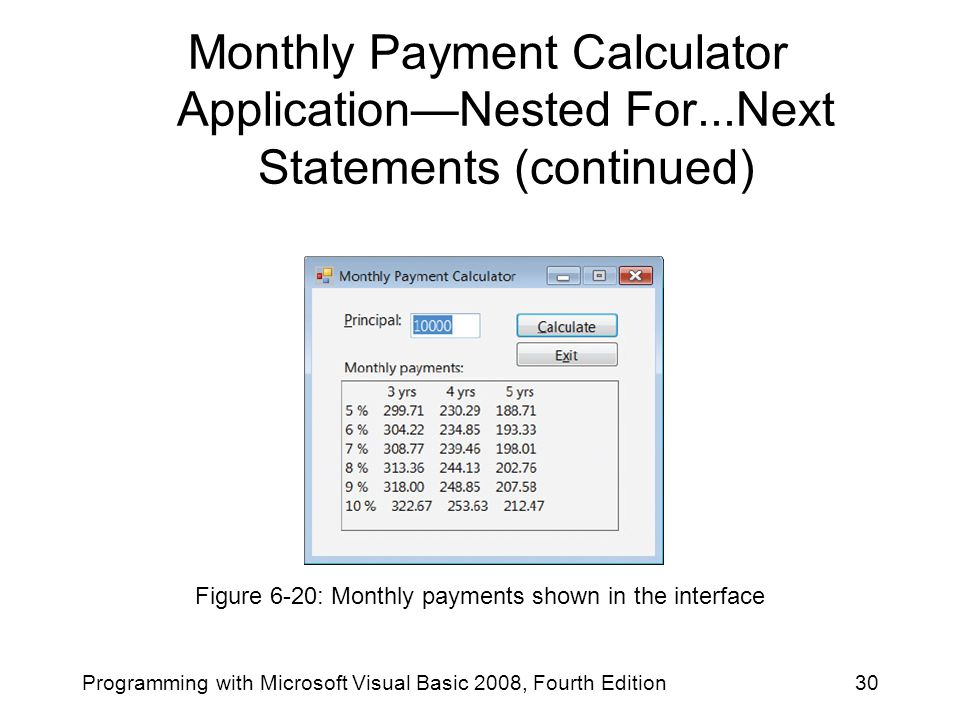 Monthly Payment Calculator Application—Nested For...Next Statements (continued) Figure 6-20: Monthly payments shown in the interface 30Programming with Microsoft Visual Basic 2008, Fourth Edition