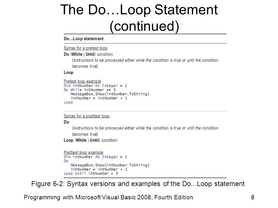 Figure 6-2: Syntax versions and examples of the Do...Loop statement 8Programming with Microsoft Visual Basic 2008, Fourth Edition The Do…Loop Statement (continued)