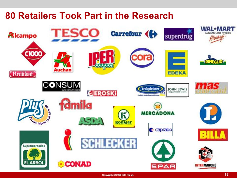 Copyright © 2004 IRI France. 13 80 Retailers Took Part in the Research