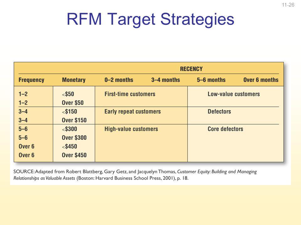 11-26 RFM Target Strategies