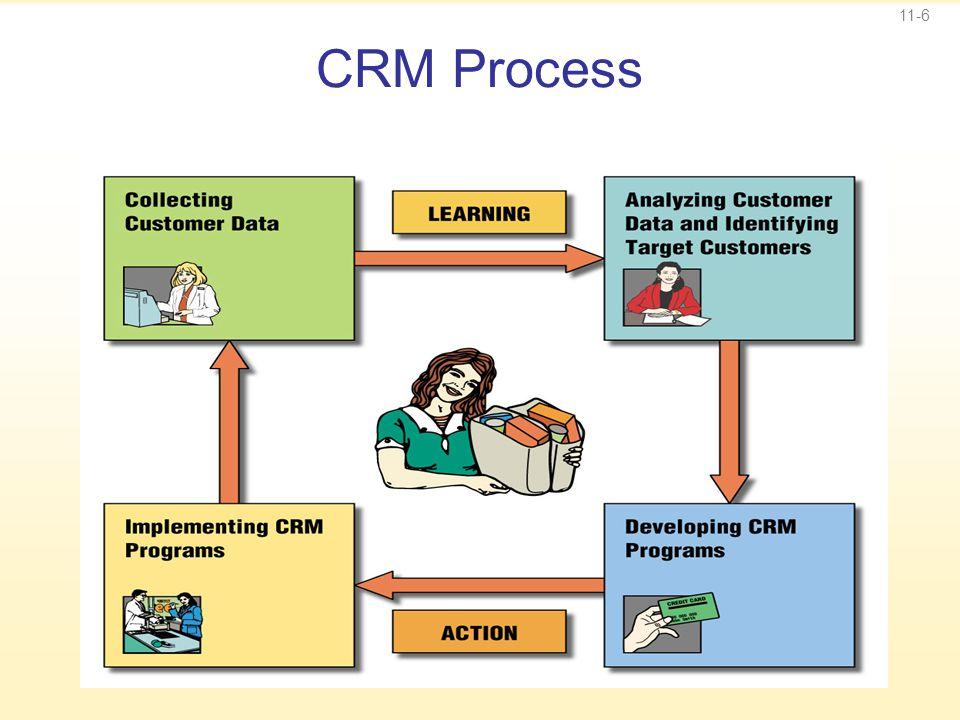 11-6 CRM Process
