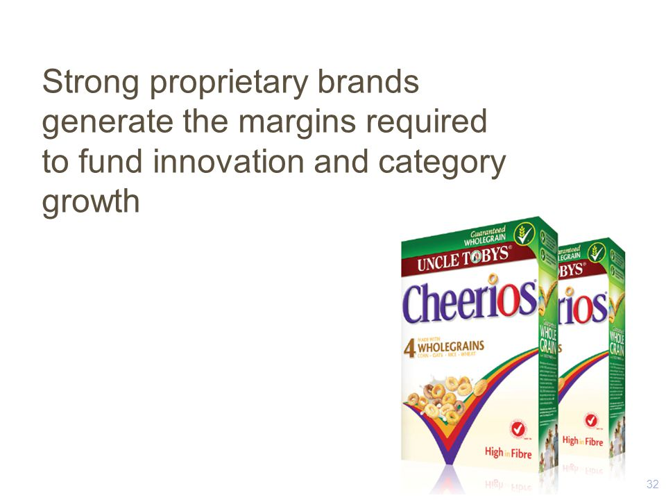 Strong proprietary brands generate the margins required to fund innovation and category growth 32