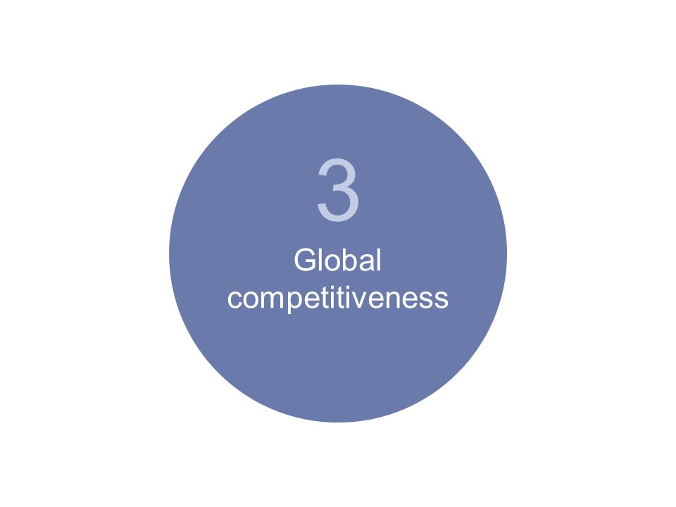 3 Global competitiveness