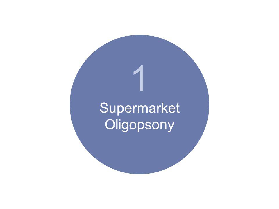 1 Supermarket Oligopsony